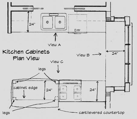 plans custom kitchen cabinets
