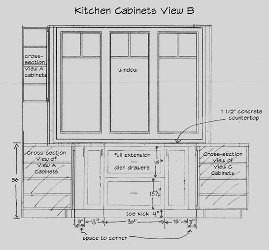 Design your own kitchen for Kitchen cabinet plans