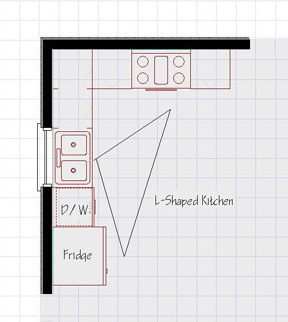 Kitchen Layout Design—Kitchen Floor Plans on residential insulation, residential kitchen accessibility, residential commercial kitchen, residential kitchen lighting, residential kitchen design ideas, residential kitchen ventilation, dining room layout, residential kitchen island, equipment layout, residential kitchen dimensions, residential kitchen plans, residential kitchen equipment, media room layout,