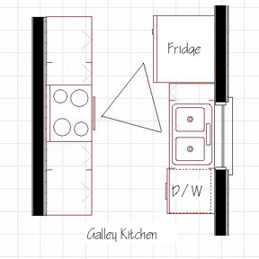 create kitchen floor plan kitchen layout design kitchen floor plans 6294