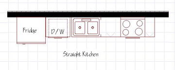 Small Kitchen Floor Plans With Dimensions