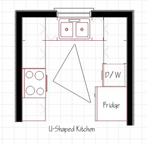 u shaped kitchen floor plan kitchen layout design kitchen floor plans 8646